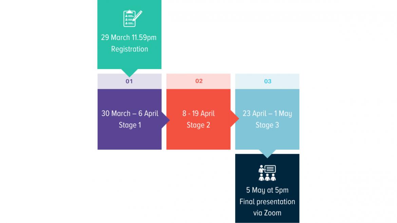 Updated monash graphic new dates